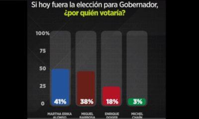 Encuesta Puebla Reforma