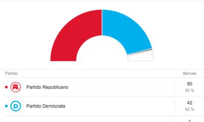 republicanos, democratas,elecciones,eua,trump