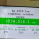 Se aprueba presupuesto 2019 para la CDMX
