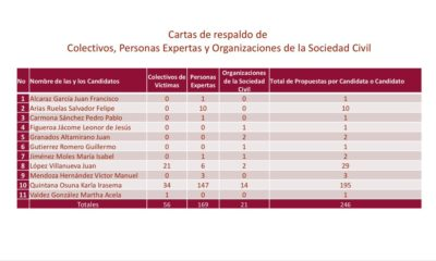 Comisión Nacional para la Búsqueda de personas, AMLO, Olga Sánchez Cordero, SEGOB, Gobierno de México