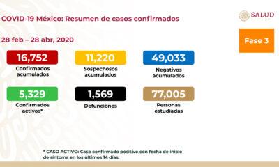 Salud reporta 16,752 casos y 1,569 defunciones por coronavirus